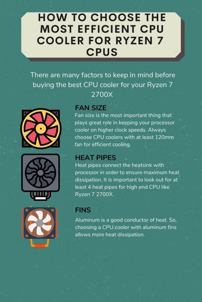 Infographic regarding choosing CPU cooler for Ryzen 7 CPUS